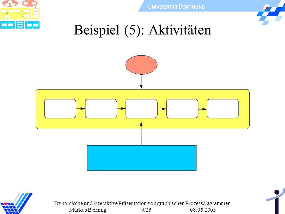 Dynamische und interaktive Präsentation von graphischen Prozessdiagrammen Markus Berning 9/25 08.05.2003 Beispiel (5): Aktivitäten