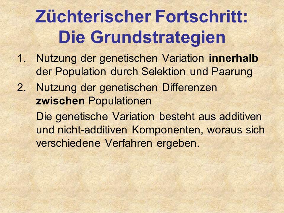Züchtungstheorien II Formalismus um 1860 (Darwin/Mendel): Unveränderlichkeit der Arten (Linne 1707-1778; Lamarck 1744-1829) vs. Evolutionsstheorie 190