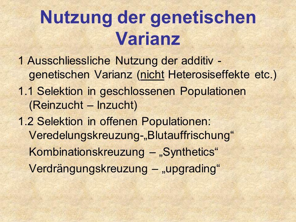 Züchterischer Fortschritt: Die Grundstrategien 1.Nutzung der genetischen Variation innerhalb der Population durch Selektion und Paarung 2.Nutzung der