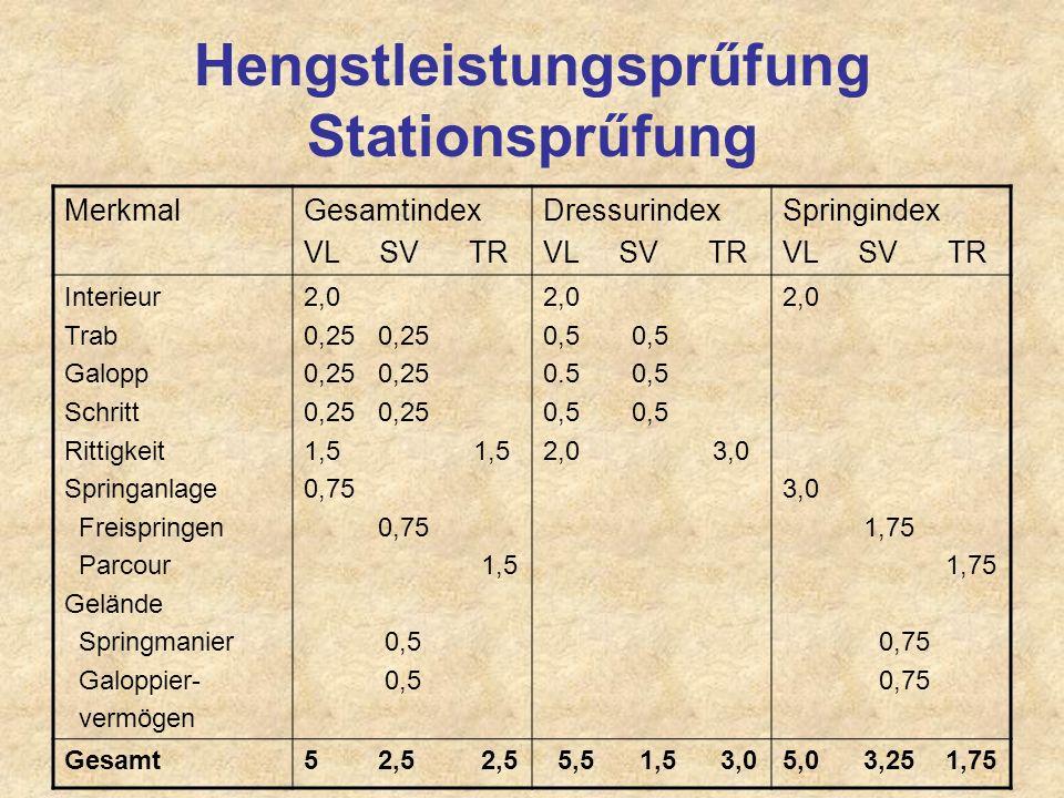 Hengstleistungsprűfung Stationsprűfung MerkmalGesamtindex VL SV TR Dressurindex VL SV TR Springindex VL SV TR Interieur Trab Galopp Schritt Rittigkeit
