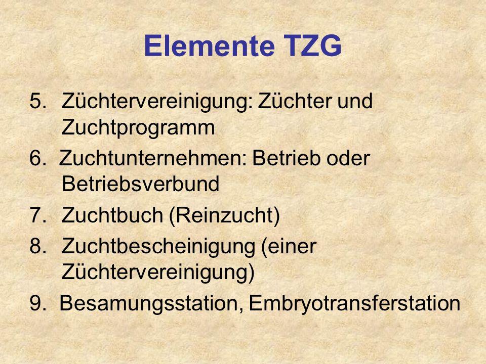 Elemente TZG 5.Züchtervereinigung: Züchter und Zuchtprogramm 6. Zuchtunternehmen: Betrieb oder Betriebsverbund 7.Zuchtbuch (Reinzucht) 8.Zuchtbeschein