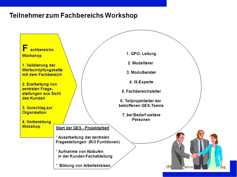 IPP - Iteratives Prozeß-Prototyping Teilnehmer zum Fachbereichs Workshop 1.