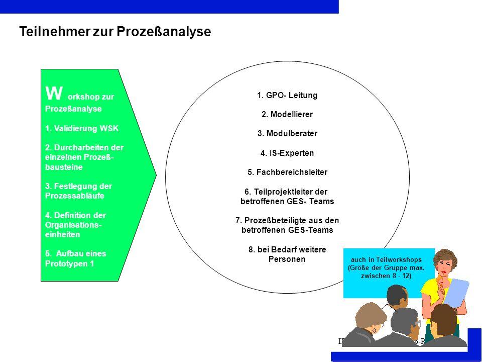 IPP - Iteratives Prozeß-Prototyping Teilnehmer zur Prozeßanalyse 1.