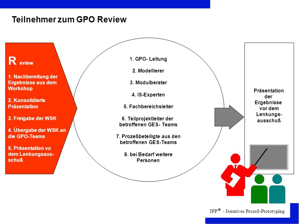 IPP - Iteratives Prozeß-Prototyping Teilnehmer zum GPO Review 1.