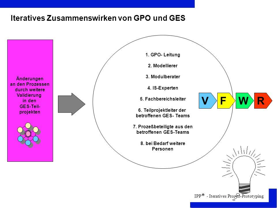 IPP - Iteratives Prozeß-Prototyping Iteratives Zusammenswirken von GPO und GES 1.