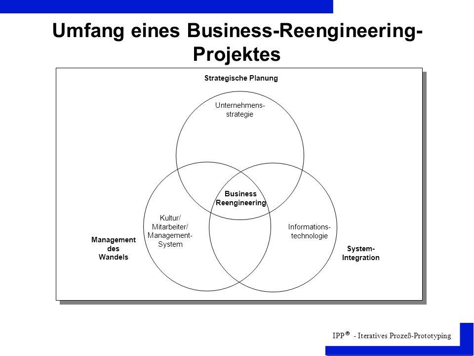 IPP - Iteratives Prozeß-Prototyping Umfang eines Business-Reengineering- Projektes Unternehmens- strategie Business Reengineering Kultur/ Mitarbeiter/ Management- System Informations- technologie Management des Wandels System- Integration Strategische Planung