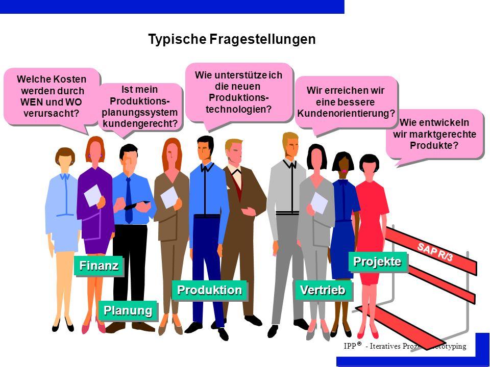 IPP - Iteratives Prozeß-Prototyping Methodik des Kölner Integrationsmodells