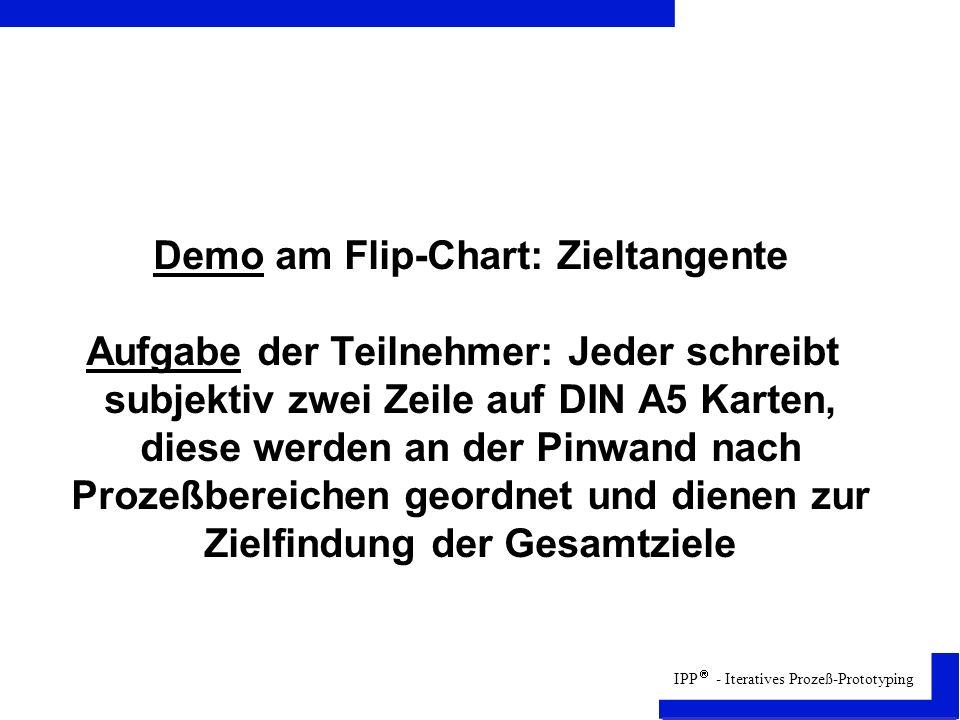 IPP - Iteratives Prozeß-Prototyping Demo am Flip-Chart: Zieltangente Aufgabe der Teilnehmer: Jeder schreibt subjektiv zwei Zeile auf DIN A5 Karten, diese werden an der Pinwand nach Prozeßbereichen geordnet und dienen zur Zielfindung der Gesamtziele
