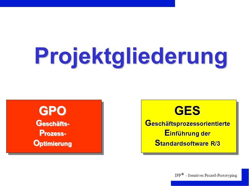 IPP - Iteratives Prozeß-Prototyping allgemeines Verständnis Geschäftsprozeß: Beispiel: Prozeß zur Durch- führung der Kostenstellenplanung Teilprozeß: Beispiel: Kapazitätsplanung, Leistungsmengenplanung, Primärkostenplanung Prozeß-Glossar Zuordnung SAP-R/3 Aktivität/ Arbeitsschritt: Beispiel: Übernahme der Leistungs-mengen aus Produktionsplanung Beispiel: Rücksprache mit der Produktionsplanung keinerlei Entsprechung Geschäftsprozesse werden nach Geschäftstypus und/oder -methode auf Basis von EPK`s ausgeprägt Teilprozesse werden ganz oder teilweise innerhalb der SAP-Struktur über EPK`s abgebildet (auf Basis des jeweiligen Szenarios) Aktivitäten werden im Rahmen der EPK`s als Funktionen dargestellt; die zugehörigen Ereignisse innerhalb der EPK`s beschreiben das jeweilige Ergebnis Szenariobaustein/ Teil einer Wertschöpfungskette Beispiel:Flexible Plankosten- DB-Rechnung bei Losfertigung Prozeßbaustein: Beispiel: Kostenstellenplan- abschluß Funktionen und Ereignisse: Beispiel Funktion: Gesamtleistungsaufnahme- menge auf Kostenstelle planen Beispiel Ereignis: Kostenstellenplandaten liegen vor