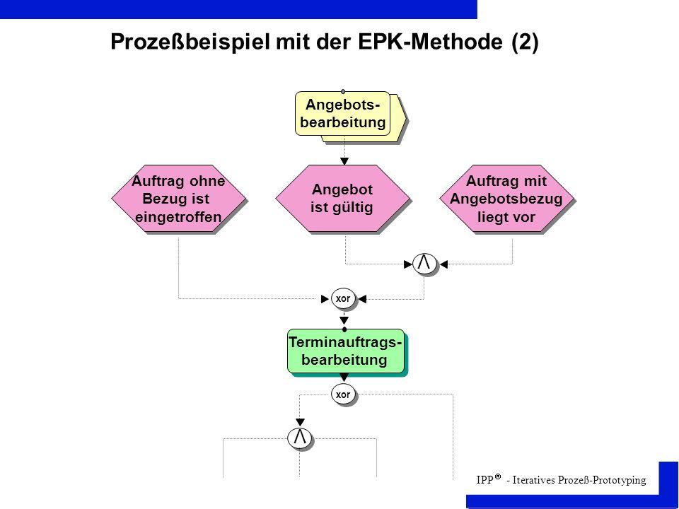 IPP - Iteratives Prozeß-Prototyping Prozeßbeispiel mit der EPK-Methode (2) xor V V Auftrag ohne Bezug ist eingetroffen Auftrag ohne Bezug ist eingetroffen Angebots- bearbeitung Angebot ist gültig Auftrag mit Angebotsbezug liegt vor Terminauftrags- bearbeitung