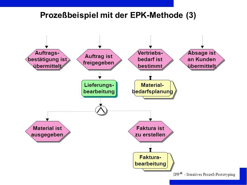 IPP - Iteratives Prozeß-Prototyping Prozeßbeispiel mit der EPK-Methode (3) Auftrags- bestätigung ist übermittelt Auftrag ist freigegeben Material- bedarfsplanung Vertriebs- bedarf ist bestimmt Absage ist an Kunden übermittelt Lieferungs- bearbeitung Material ist ausgegeben Faktura ist zu erstellen Faktura- bearbeitung