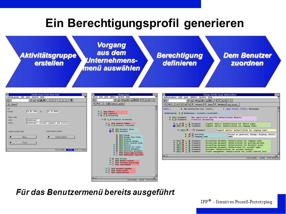 IPP - Iteratives Prozeß-Prototyping Ein Berechtigungsprofil generieren Für das Benutzermenü bereits ausgeführt Aktivitätsgruppeerstellen Vorgang aus dem Unternehmens- menü auswählen Berechtigung definieren Dem Benutzer zuordnen