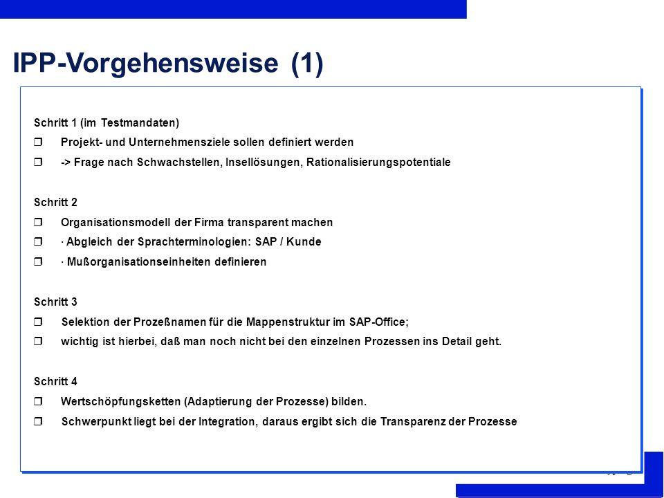 IPP - Iteratives Prozeß-Prototyping IPP-Vorgehensweise (1) Schritt 1 (im Testmandaten) rProjekt- und Unternehmensziele sollen definiert werden r-> Frage nach Schwachstellen, Insellösungen, Rationalisierungspotentiale Schritt 2 rOrganisationsmodell der Firma transparent machen r· Abgleich der Sprachterminologien: SAP / Kunde r· Mußorganisationseinheiten definieren Schritt 3 rSelektion der Prozeßnamen für die Mappenstruktur im SAP-Office; rwichtig ist hierbei, daß man noch nicht bei den einzelnen Prozessen ins Detail geht.