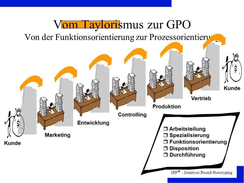 IPP - Iteratives Prozeß-Prototyping IPP-Vorgehensweise (2) Schritt 5 rAnalyse der Prozeßbausteuene nach der IPP-Methode: rje nach Fragestellung erfolgt der iterative Sprung in eine der Information Schritt 6 rKundenanforderungen, d.h.