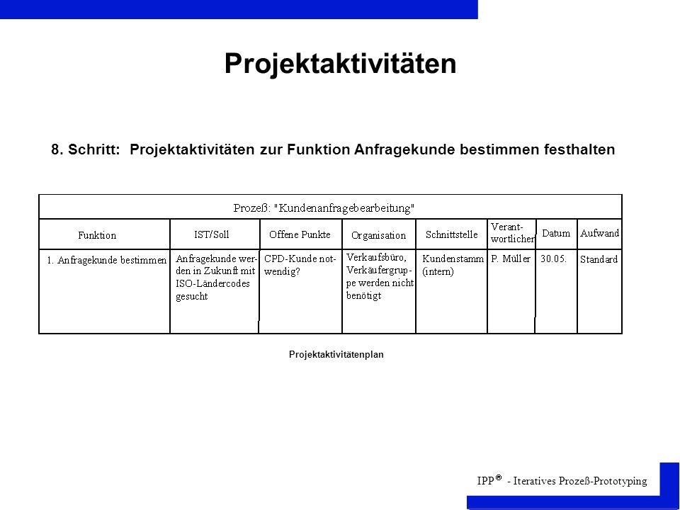 IPP - Iteratives Prozeß-Prototyping Projektaktivitäten Projektaktivitätenplan 8.