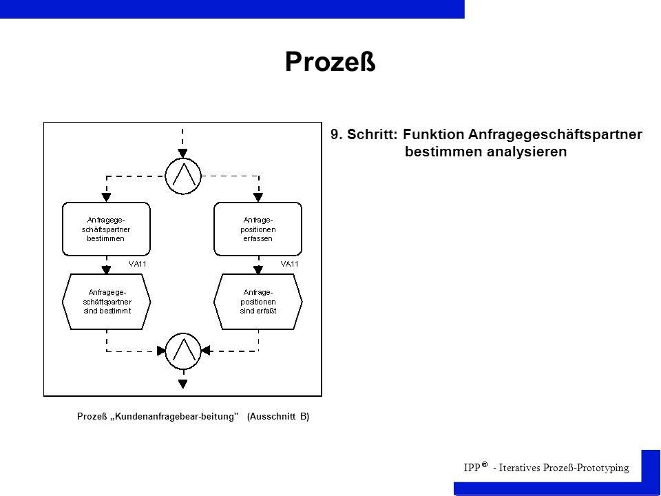 IPP - Iteratives Prozeß-Prototyping Prozeß Prozeß Kundenanfragebear-beitung (Ausschnitt B) 9.