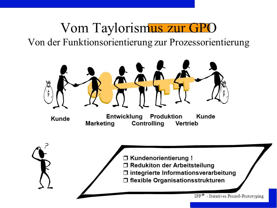 IPP - Iteratives Prozeß-Prototyping Vom Taylorismus zur GPO Von der Funktionsorientierung zur Prozessorientierung Kundenorientierung .