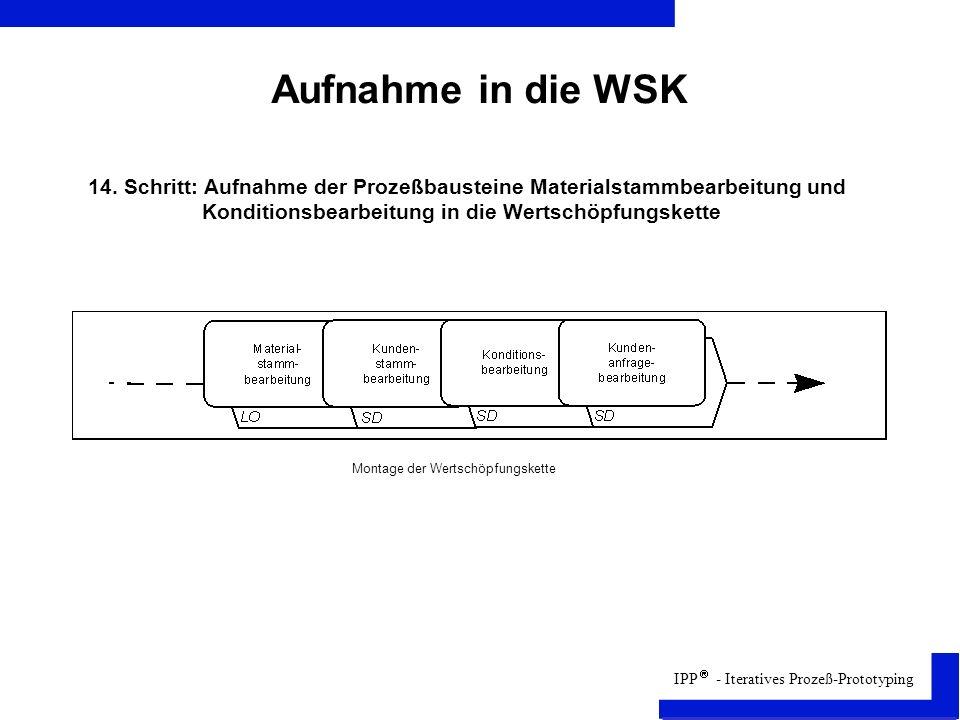 IPP - Iteratives Prozeß-Prototyping Aufnahme in die WSK Montage der Wertschöpfungskette 14.