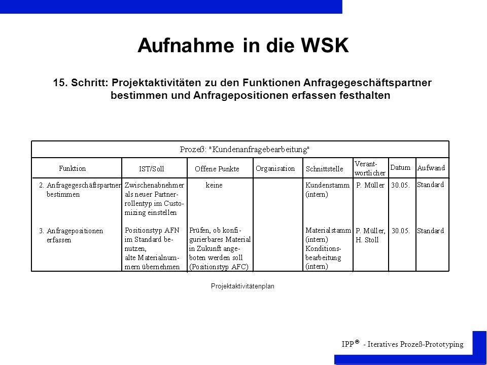 IPP - Iteratives Prozeß-Prototyping Aufnahme in die WSK Projektaktivitätenplan 15.