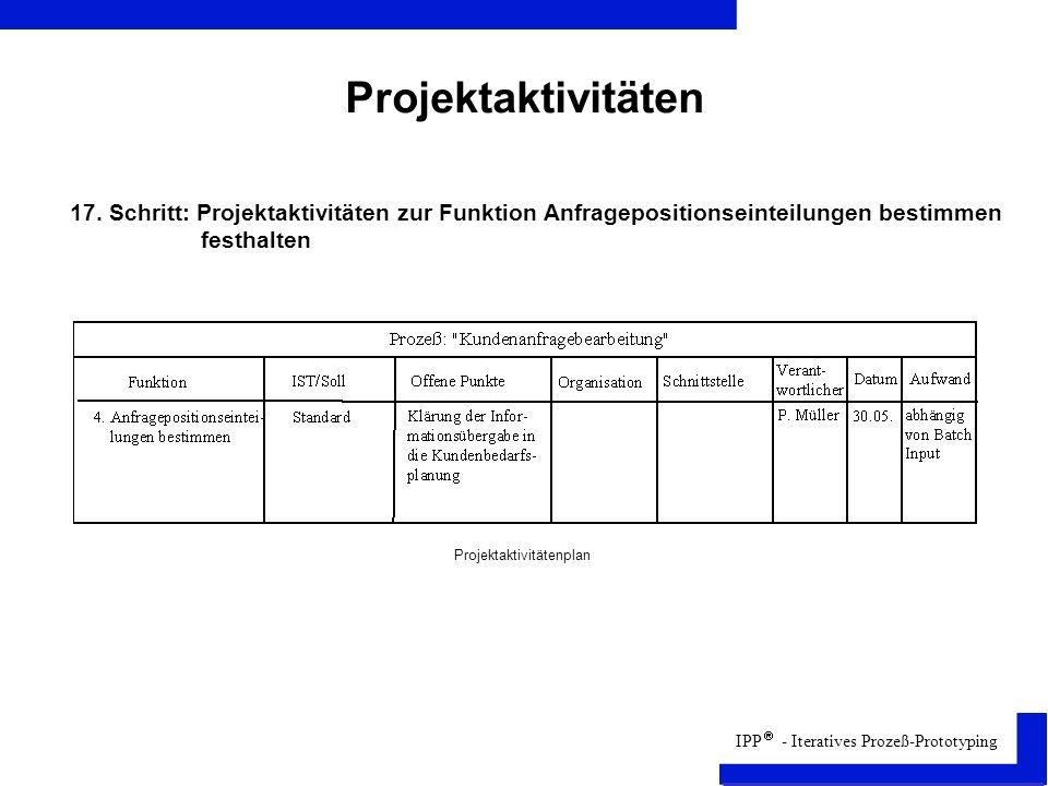 IPP - Iteratives Prozeß-Prototyping Projektaktivitäten Projektaktivitätenplan 17.
