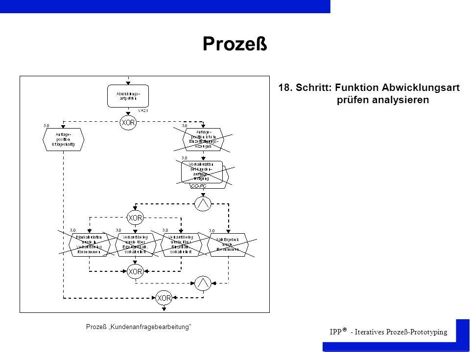 IPP - Iteratives Prozeß-Prototyping Prozeß Prozeß Kundenanfragebearbeitung 18.