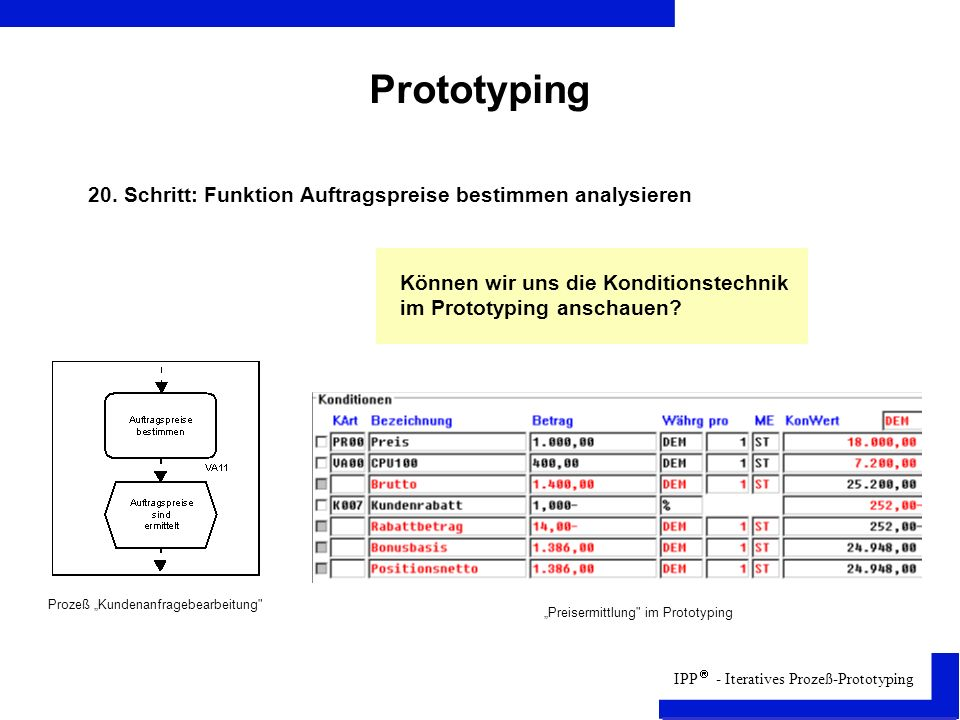 IPP - Iteratives Prozeß-Prototyping Prototyping Prozeß Kundenanfragebearbeitung Preisermittlung im Prototyping 20.