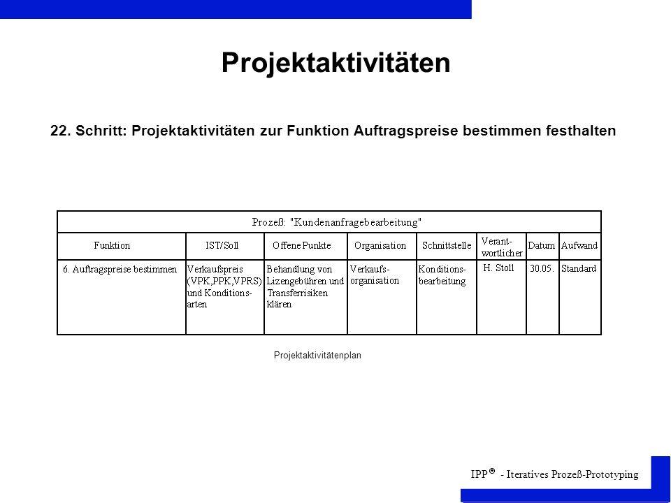IPP - Iteratives Prozeß-Prototyping Projektaktivitäten Projektaktivitätenplan 22.