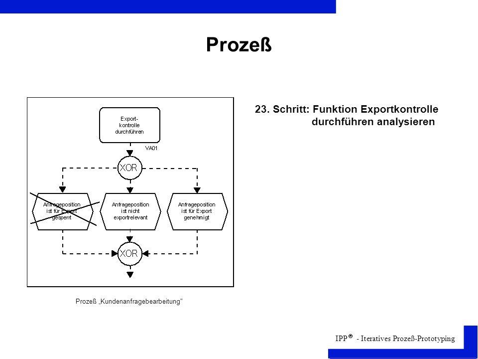 IPP - Iteratives Prozeß-Prototyping Prozeß Prozeß Kundenanfragebearbeitung 23.