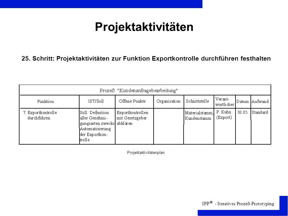 IPP - Iteratives Prozeß-Prototyping Projektaktivitäten Projektaktivitätenplan 25.