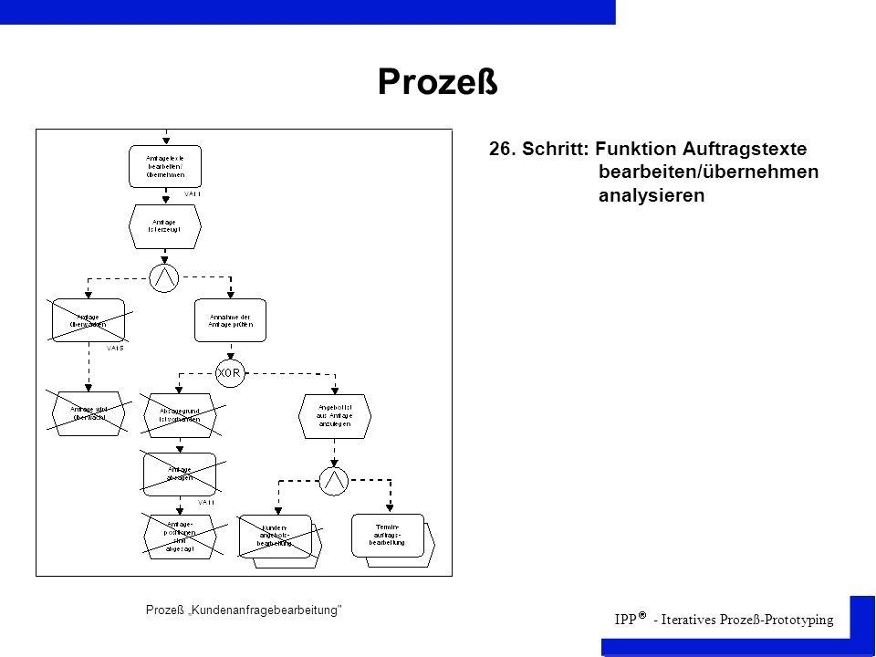 IPP - Iteratives Prozeß-Prototyping Prozeß Prozeß Kundenanfragebearbeitung 26.