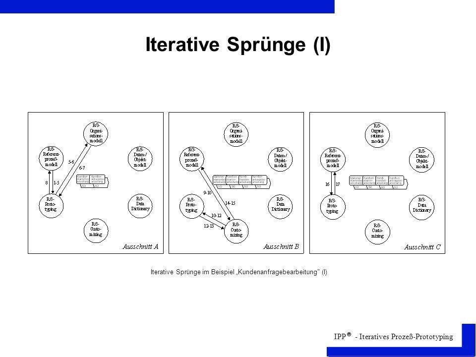 IPP - Iteratives Prozeß-Prototyping Iterative Sprünge (I) Iterative Sprünge im Beispiel Kundenanfragebearbeitung (I)