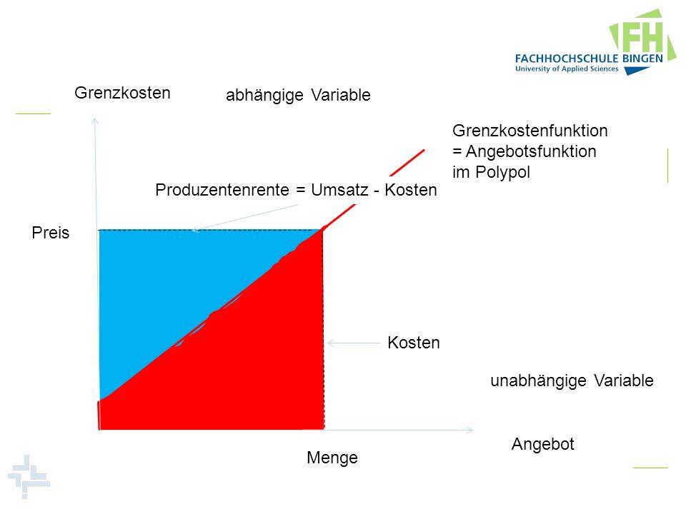 Grenzkosten Angebot abhängige Variable unabhängige Variable Preis Menge Grenzkostenfunktion = Angebotsfunktion im Polypol Produzentenrente = Umsatz -