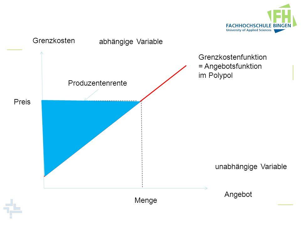 Grenzkosten Angebot abhängige Variable unabhängige Variable Preis Menge Grenzkostenfunktion = Angebotsfunktion im Polypol Produzentenrente