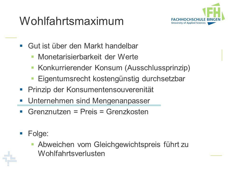 Wohlfahrtsmaximum Gut ist über den Markt handelbar Monetarisierbarkeit der Werte Konkurrierender Konsum (Ausschlussprinzip) Eigentumsrecht kostengünst
