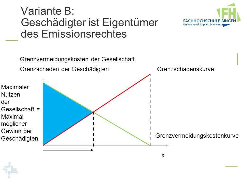 Variante B: Geschädigter ist Eigentümer des Emissionsrechtes Grenzvermeidungskosten der Gesellschaft x Grenzvermeidungskostenkurve GrenzschadenskurveG