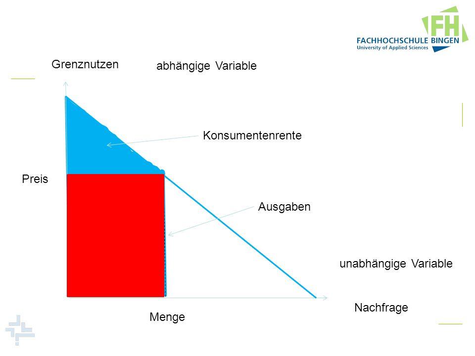 Grenznutzen Nachfrage abhängige Variable unabhängige Variable Preis Menge Konsumentenrente Ausgaben