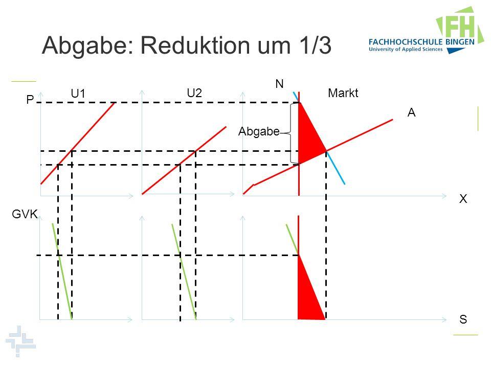 Abgabe: Reduktion um 1/3 U1 U2Markt N A P X GVK Abgabe S