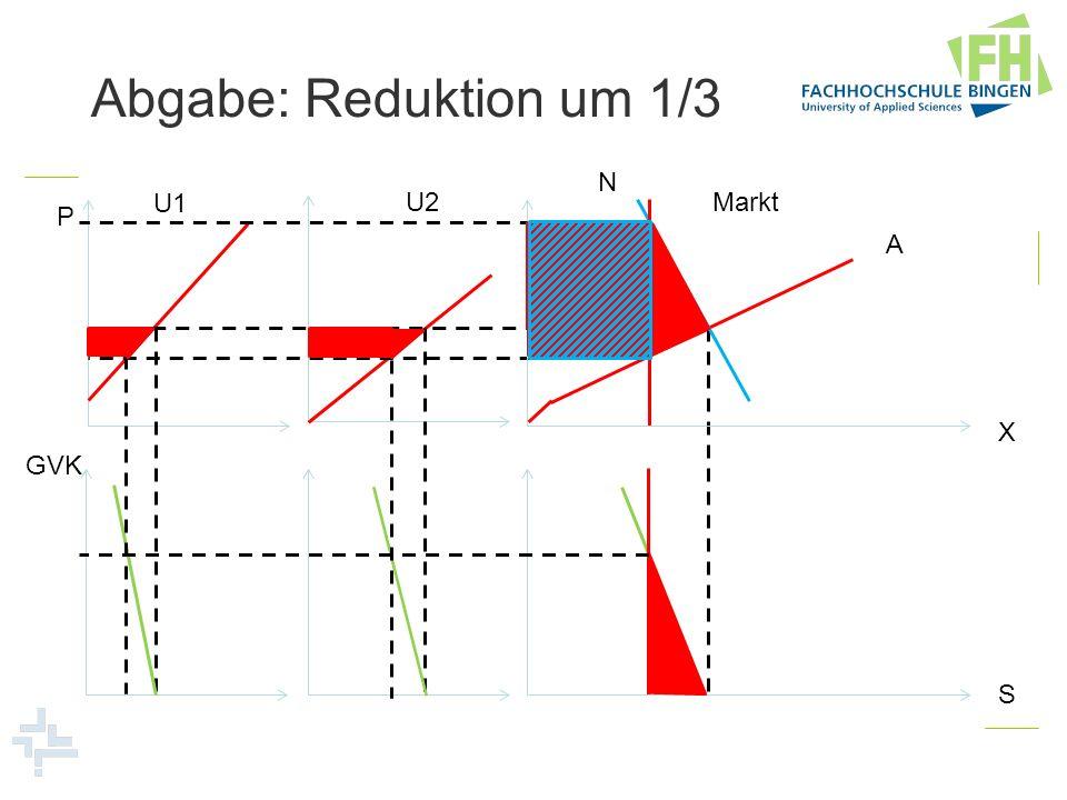 Abgabe: Reduktion um 1/3 U1 U2Markt N P GVK A X S