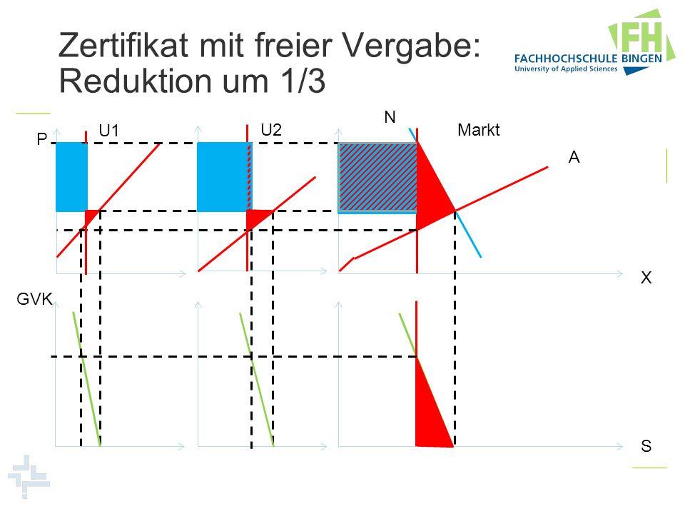 Zertifikat mit freier Vergabe: Reduktion um 1/3 U1 U2Markt N A P X GVK S