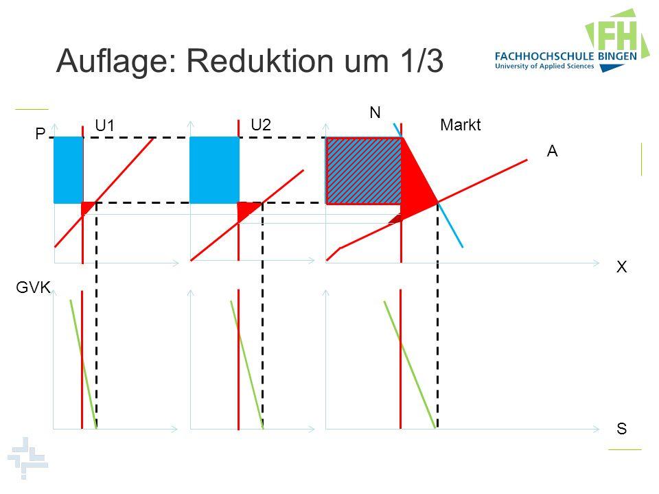 Auflage: Reduktion um 1/3 U1 U2Markt N P GVK A X S