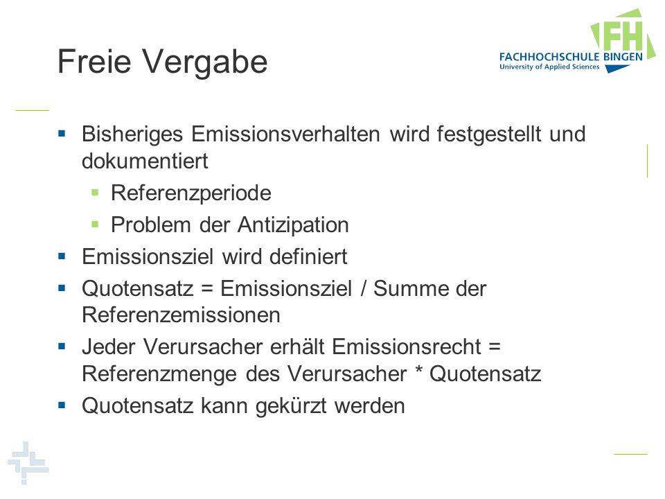 Freie Vergabe Bisheriges Emissionsverhalten wird festgestellt und dokumentiert Referenzperiode Problem der Antizipation Emissionsziel wird definiert Q