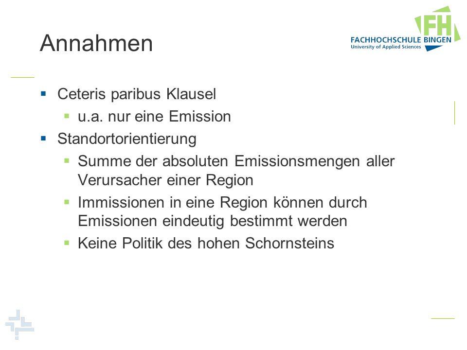 Annahmen Ceteris paribus Klausel u.a. nur eine Emission Standortorientierung Summe der absoluten Emissionsmengen aller Verursacher einer Region Immiss