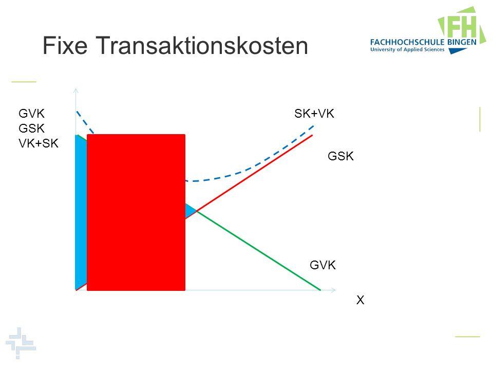 Fixe Transaktionskosten GVK GSK VK+SK X GVK GSK SK+VK