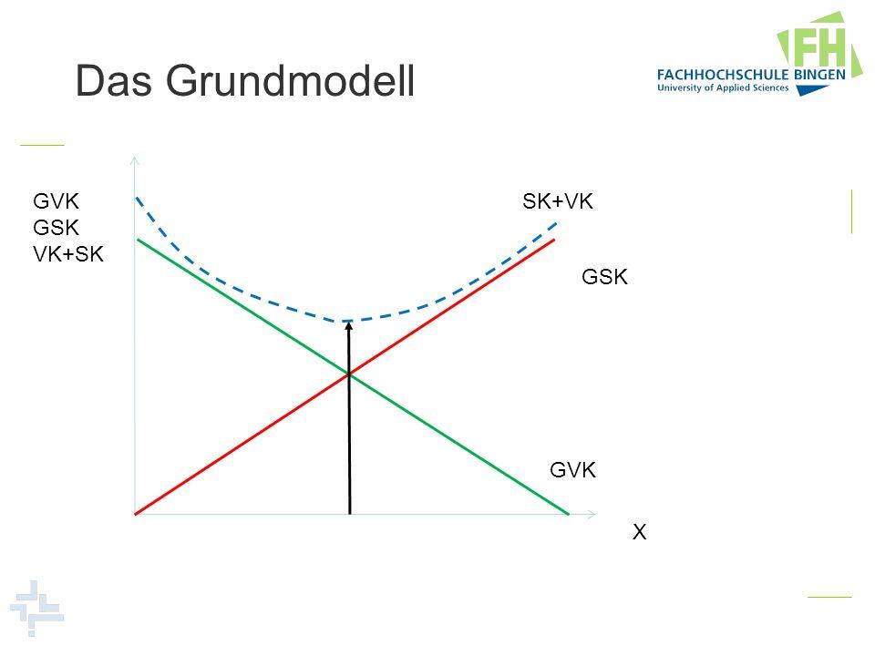 Das Grundmodell GVK GSK VK+SK X GVK GSK SK+VK