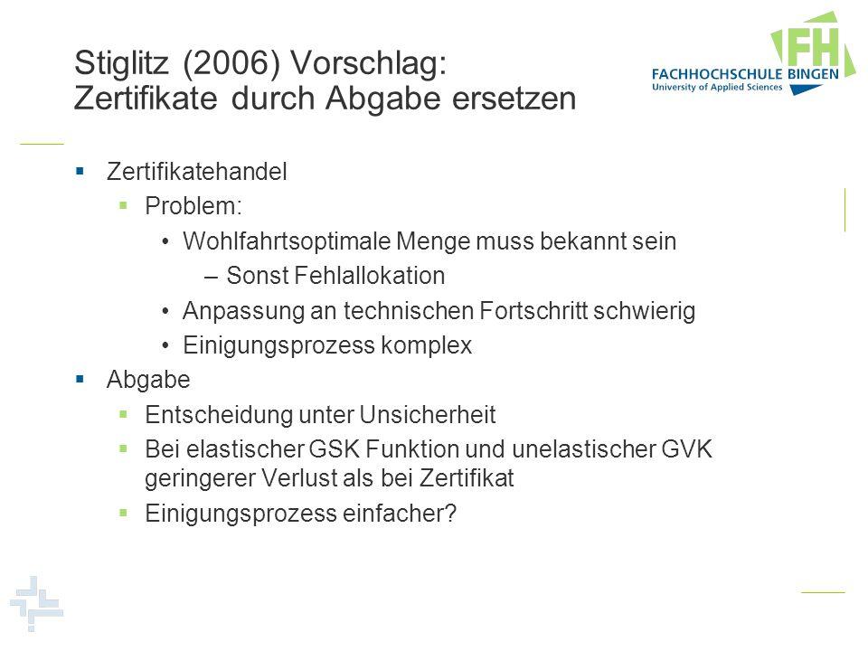 Stiglitz (2006) Vorschlag: Zertifikate durch Abgabe ersetzen Zertifikatehandel Problem: Wohlfahrtsoptimale Menge muss bekannt sein –Sonst Fehlallokati