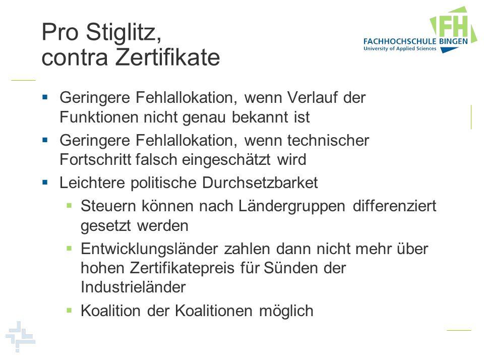 Pro Stiglitz, contra Zertifikate Geringere Fehlallokation, wenn Verlauf der Funktionen nicht genau bekannt ist Geringere Fehlallokation, wenn technisc