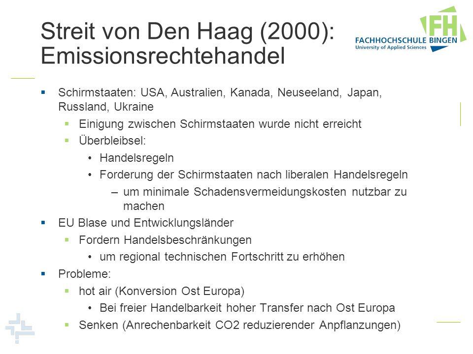 Streit von Den Haag (2000): Emissionsrechtehandel Schirmstaaten: USA, Australien, Kanada, Neuseeland, Japan, Russland, Ukraine Einigung zwischen Schir