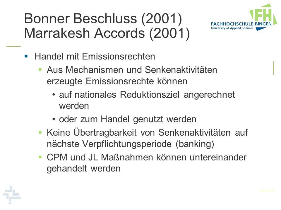 Bonner Beschluss (2001) Marrakesh Accords (2001) Handel mit Emissionsrechten Aus Mechanismen und Senkenaktivitäten erzeugte Emissionsrechte können auf