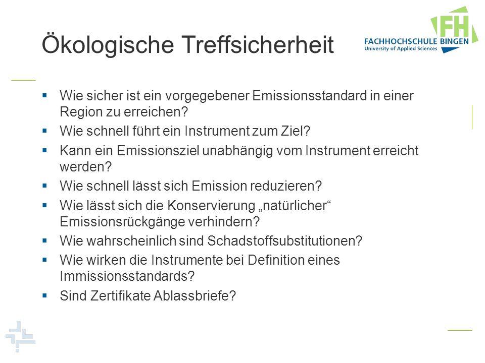Ökologische Treffsicherheit Wie sicher ist ein vorgegebener Emissionsstandard in einer Region zu erreichen? Wie schnell führt ein Instrument zum Ziel?