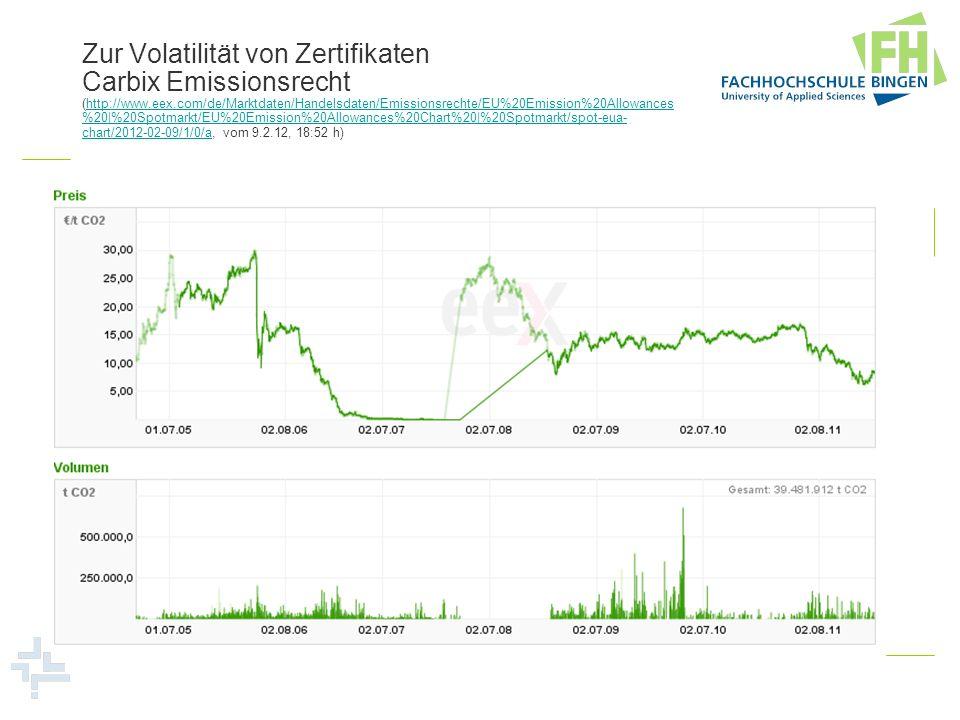 Zur Volatilität von Zertifikaten Carbix Emissionsrecht (http://www.eex.com/de/Marktdaten/Handelsdaten/Emissionsrechte/EU%20Emission%20Allowances %20|%